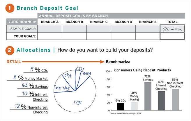1-2_DepositGoalsWorksheet_GRAPHICS_1080